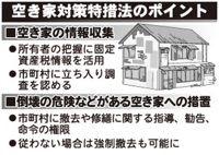 民泊からみる入居付 民泊と国策の関係性について 2〜教えて民泊先生!民泊で行う不動産投資のはじめ方