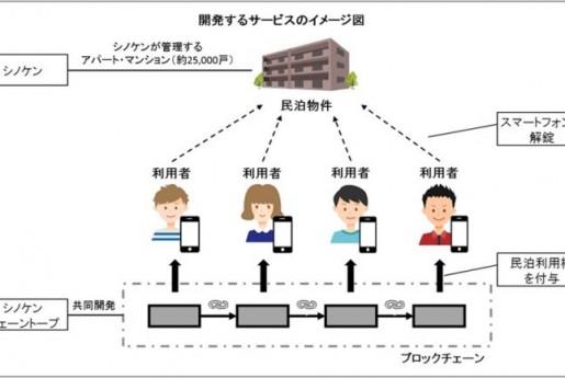 シノケン、ブロックチェーン技術会社と資本業務提携。「ブロックチェーン×民泊サービス」開発へ〜MINPAKU.Biz